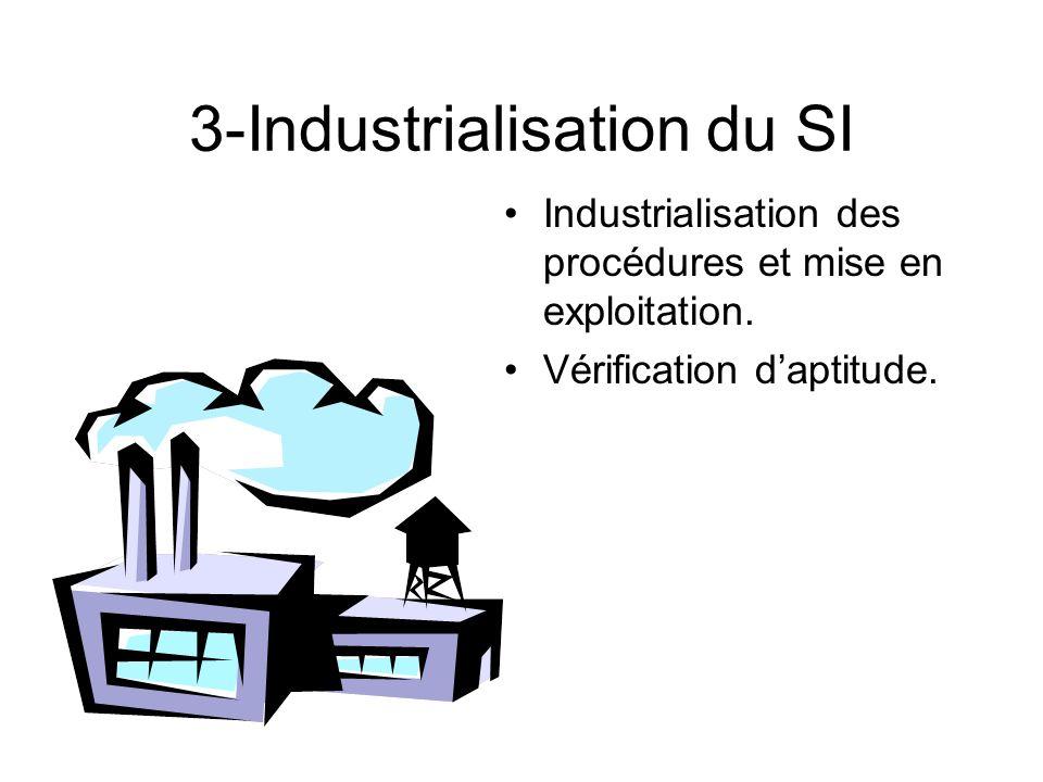 3-Industrialisation du SI Industrialisation des procédures et mise en exploitation. Vérification daptitude.