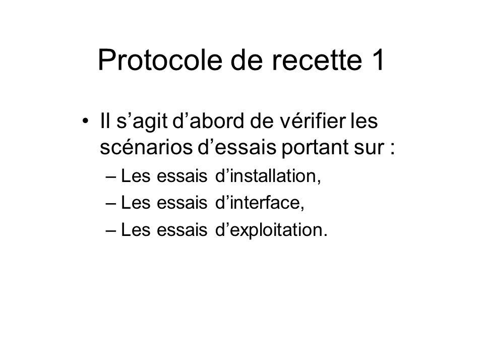 Protocole de recette 1 Il sagit dabord de vérifier les scénarios dessais portant sur : –Les essais dinstallation, –Les essais dinterface, –Les essais