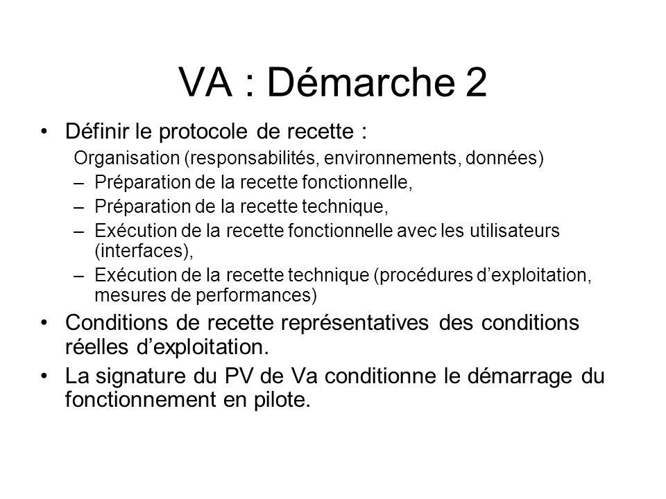 VA : Démarche 2 Définir le protocole de recette : Organisation (responsabilités, environnements, données) –Préparation de la recette fonctionnelle, –P