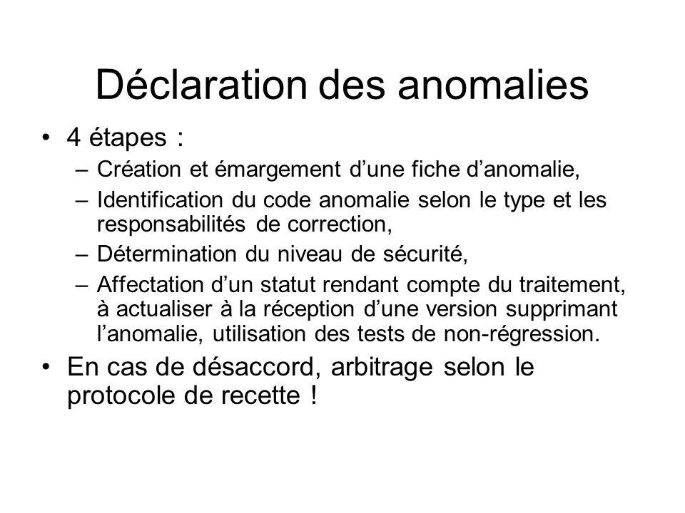 Déclaration des anomalies 4 étapes : –Création et émargement dune fiche danomalie, –Identification du code anomalie selon le type et les responsabilit