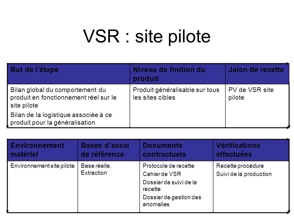 VSR : site pilote But de létapeNiveau de finition du produit Jalon de recette Bilan global du comportement du produit en fonctionnement réel sur le si
