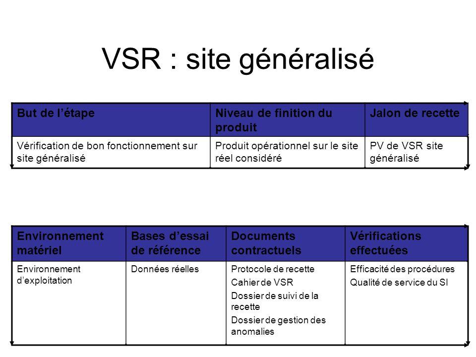 VSR : site généralisé But de létapeNiveau de finition du produit Jalon de recette Vérification de bon fonctionnement sur site généralisé Produit opéra