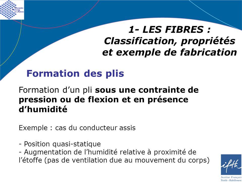 1- LES FIBRES : Classification, propriétés et exemple de fabrication Formation des plis Formation dun pli sous une contrainte de pression ou de flexio