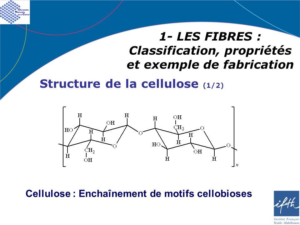 1- LES FIBRES : Classification, propriétés et exemple de fabrication Structure de la cellulose (1/2) Cellulose : Enchaînement de motifs cellobioses