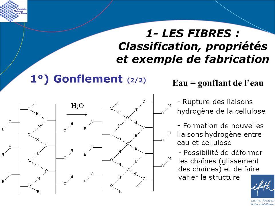 1- LES FIBRES : Classification, propriétés et exemple de fabrication 1°) Gonflement (2/2) - Formation de nouvelles liaisons hydrogène entre eau et cel