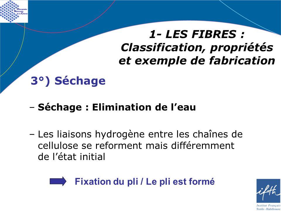 1- LES FIBRES : Classification, propriétés et exemple de fabrication 3°) Séchage Fixation du pli / Le pli est formé –Séchage : Elimination de leau –Le
