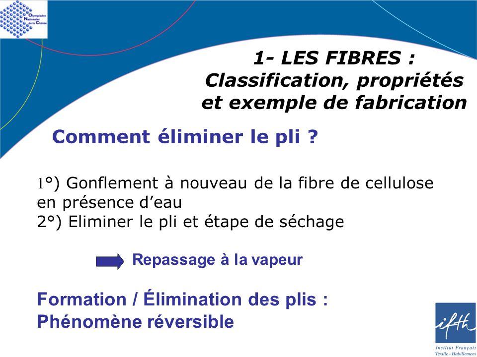 1- LES FIBRES : Classification, propriétés et exemple de fabrication Comment éliminer le pli ? 1 °) Gonflement à nouveau de la fibre de cellulose en p