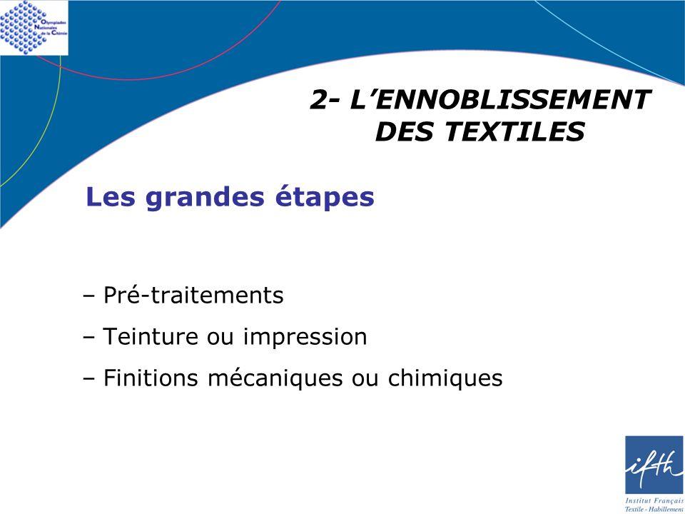 –Pré-traitements –Teinture ou impression –Finitions mécaniques ou chimiques 2- LENNOBLISSEMENT DES TEXTILES Les grandes étapes