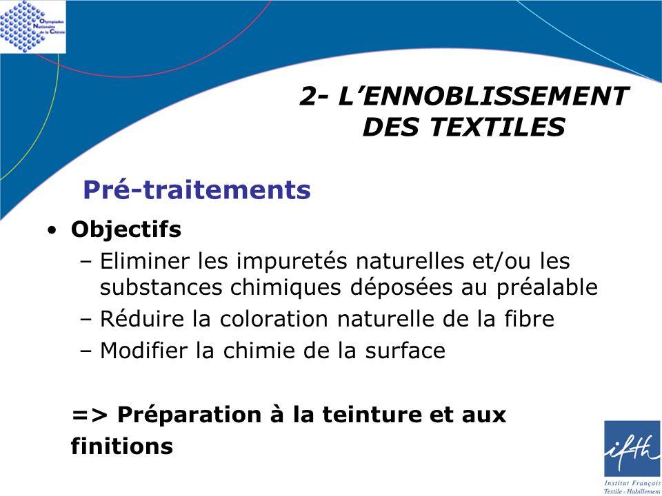 Objectifs –Eliminer les impuretés naturelles et/ou les substances chimiques déposées au préalable –Réduire la coloration naturelle de la fibre –Modifi