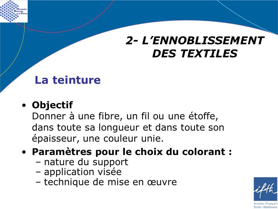 Objectif Donner à une fibre, un fil ou une étoffe, dans toute sa longueur et dans toute son épaisseur, une couleur unie. Paramètres pour le choix du c