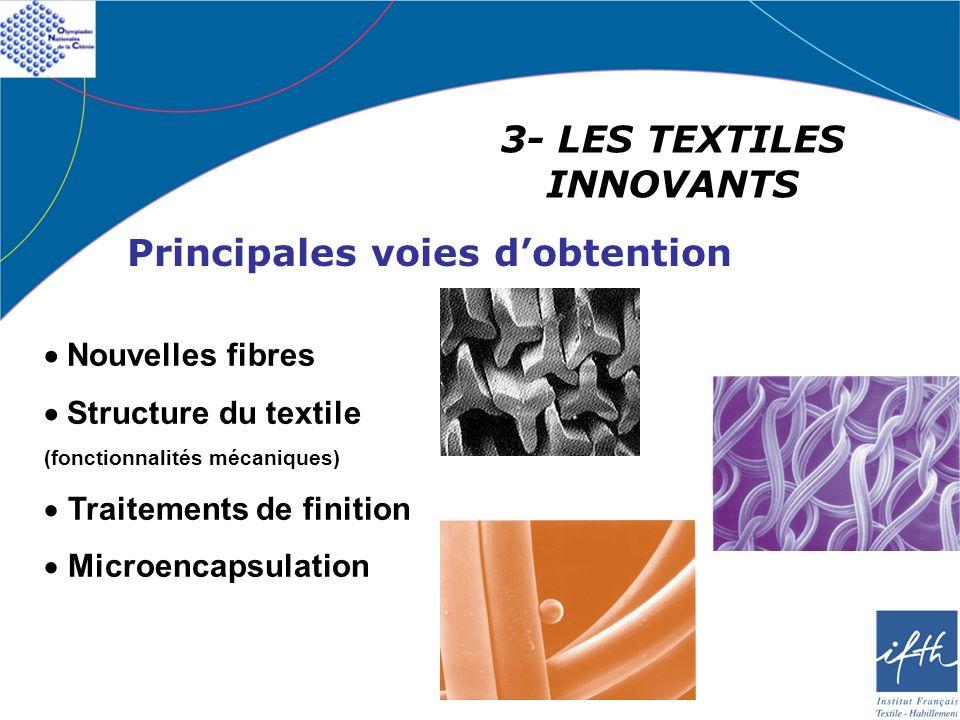 3- LES TEXTILES INNOVANTS Principales voies dobtention Nouvelles fibres Structure du textile (fonctionnalités mécaniques) Traitements de finition Micr
