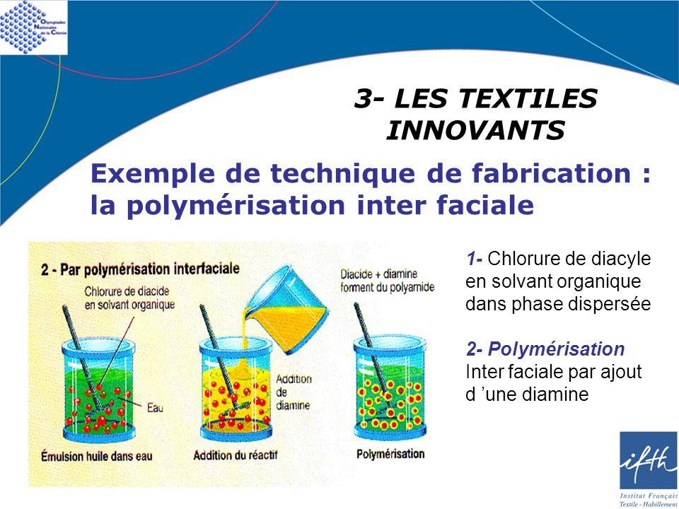 3- LES TEXTILES INNOVANTS Exemple de technique de fabrication : la polymérisation inter faciale 1- Chlorure de diacyle en solvant organique dans phase