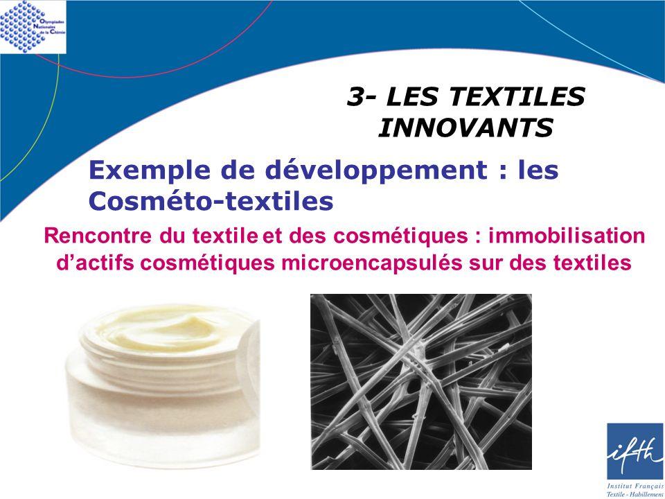 3- LES TEXTILES INNOVANTS Exemple de développement : les Cosméto-textiles Rencontre du textile et des cosmétiques : immobilisation dactifs cosmétiques