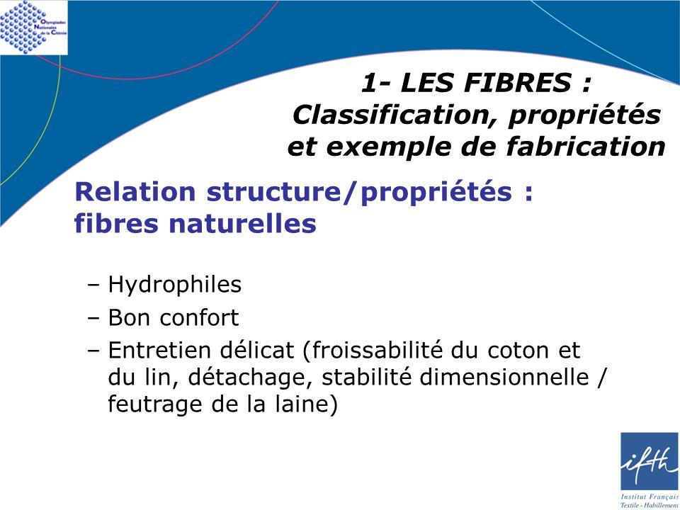 1- LES FIBRES : Classification, propriétés et exemple de fabrication Relation structure/propriétés : fibres artificielles –Hydrophiles –Confort correct –Entretien proche de celui des fibres naturelles, –Exception : lacétate