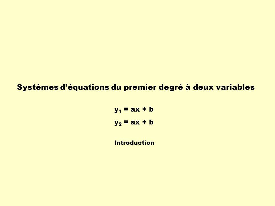 Systèmes déquations du premier degré à deux variables y 1 = ax + b y 2 = ax + b Introduction
