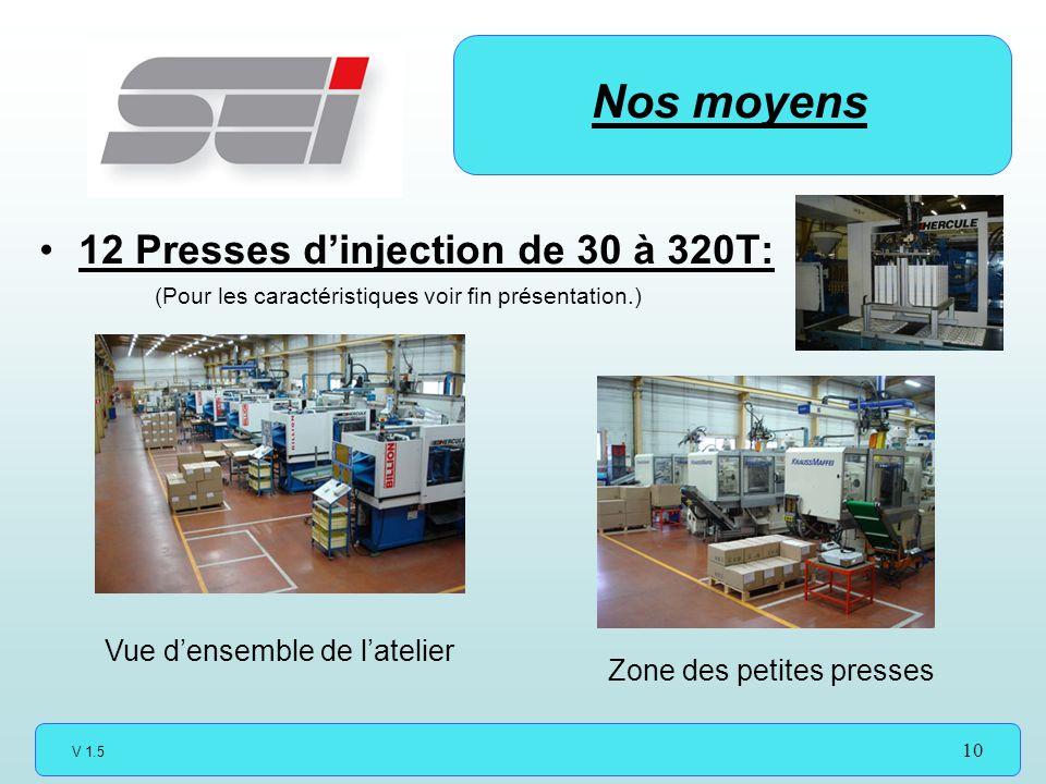 V 1.5 10 12 Presses dinjection de 30 à 320T: Nos moyens Vue densemble de latelier Zone des petites presses (Pour les caractéristiques voir fin présentation.)