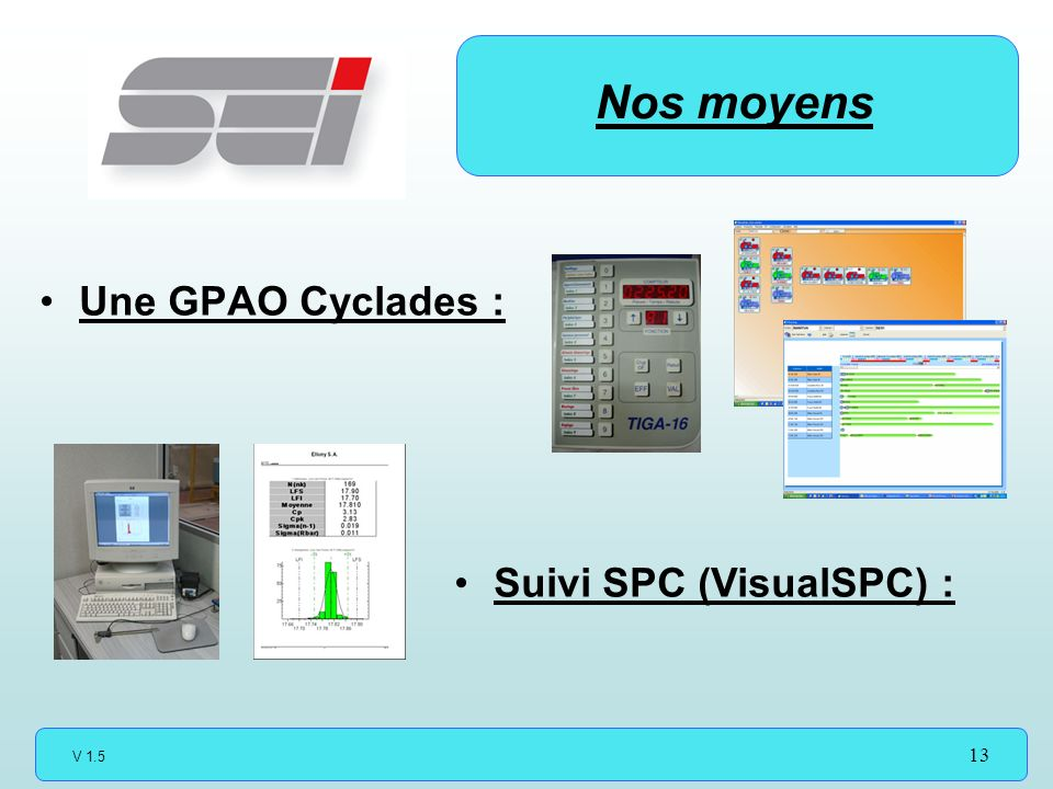 V 1.5 13 Une GPAO Cyclades : Nos moyens Suivi SPC (VisualSPC) :