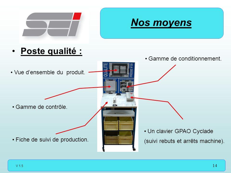 V 1.5 14 Poste qualité : Nos moyens Vue densemble du produit.