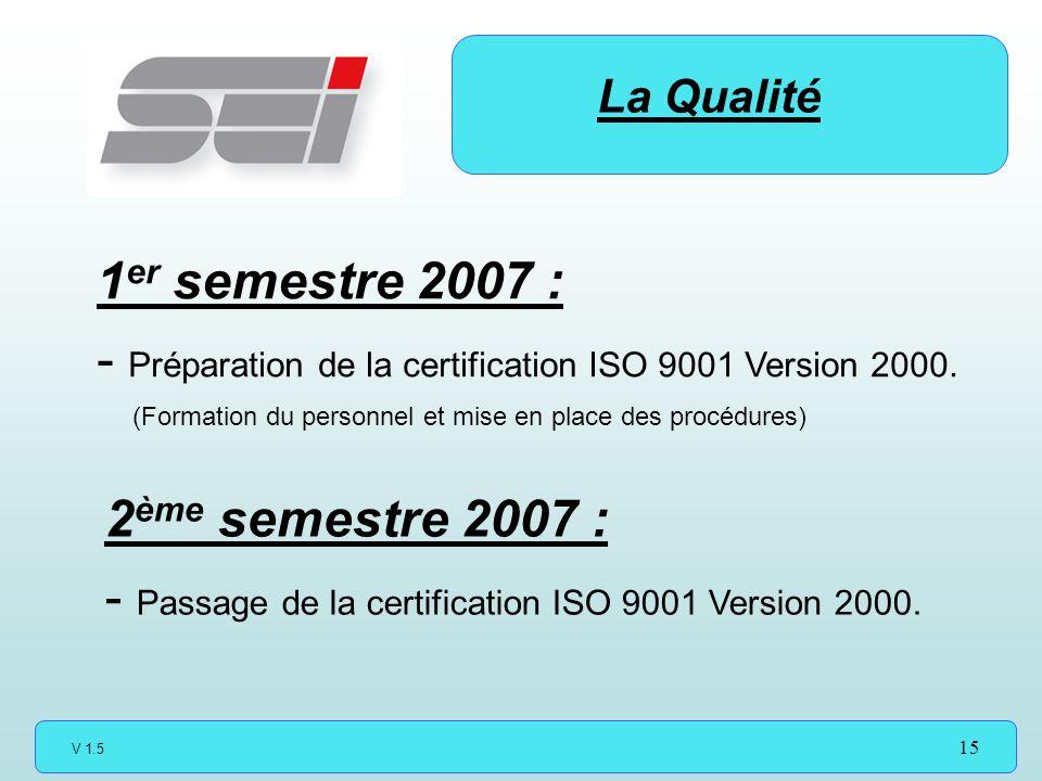 V 1.5 15 La Qualité 1 er semestre 2007 : - Préparation de la certification ISO 9001 Version 2000.