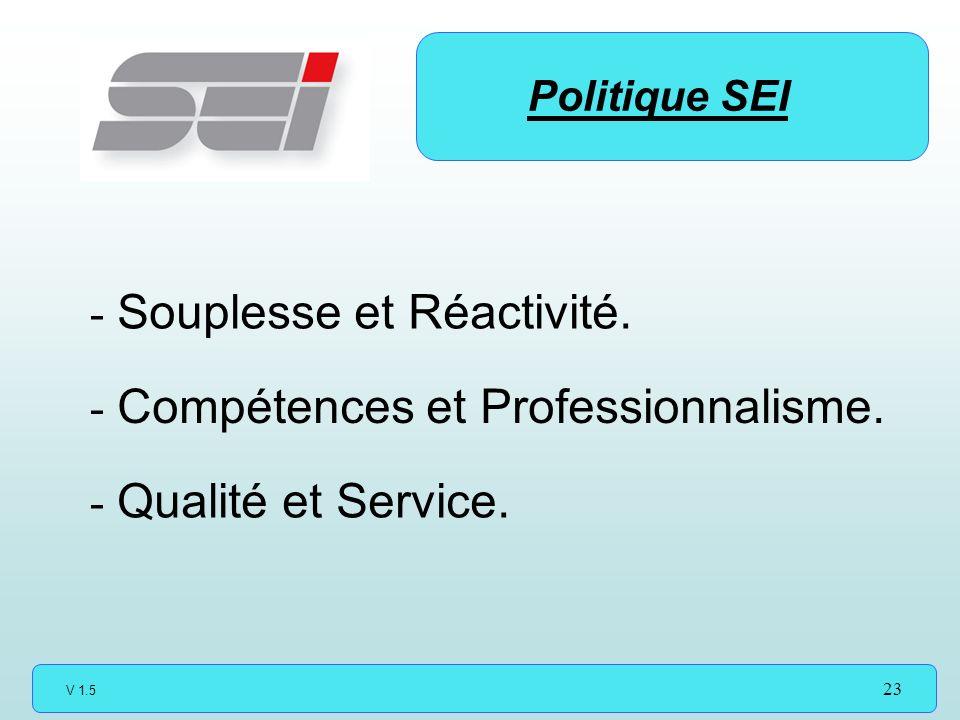 V 1.5 23 - Souplesse et Réactivité.- Compétences et Professionnalisme.