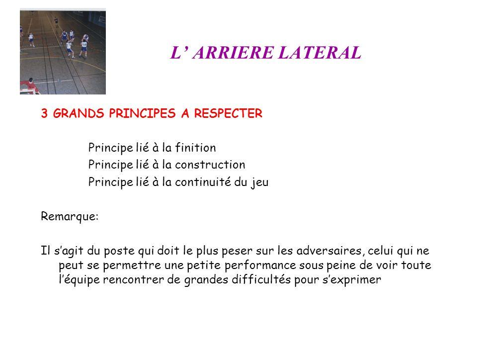 L ARRIERE LATERAL 3 GRANDS PRINCIPES A RESPECTER Principe lié à la finition Principe lié à la construction Principe lié à la continuité du jeu Remarqu