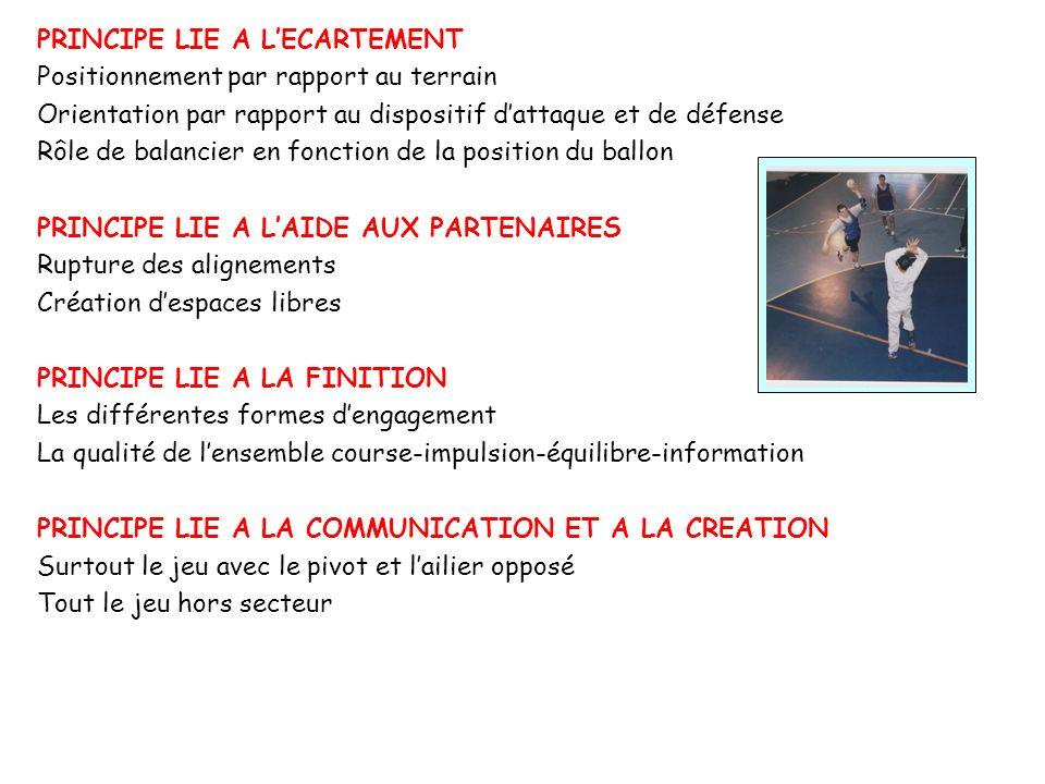 PRINCIPE LIE A LECARTEMENT Positionnement par rapport au terrain Orientation par rapport au dispositif dattaque et de défense Rôle de balancier en fon