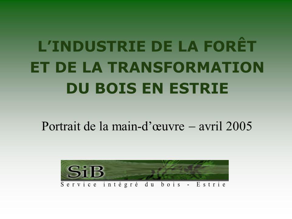 Lindustrie de la forêt et de la transformation du bois est un milieu traditionnel où la main-dœuvre masculine est très fortement majoritaire forêt : 15%1 ière transformation : 15%2 e transformation : 25%