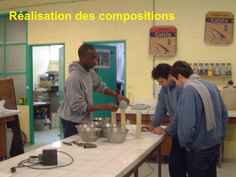 Réalisation des compositions