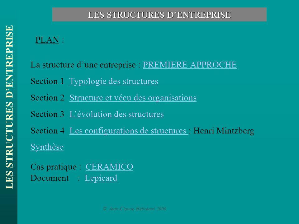 © Jean-Claude Hébréard 2006 LES STRUCTURES DENTREPRISE La structure dune entreprise : PREMIERE APPROCHEPREMIERE APPROCHE Section 1 Typologie des struc