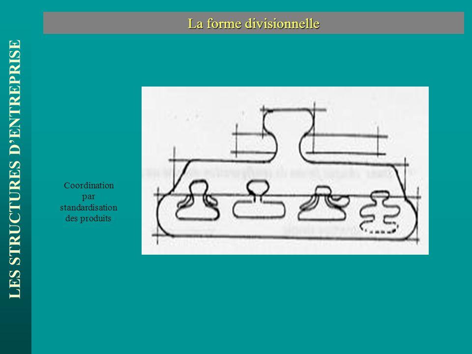 LES STRUCTURES DENTREPRISE La forme divisionnelle Coordination par standardisation des produits