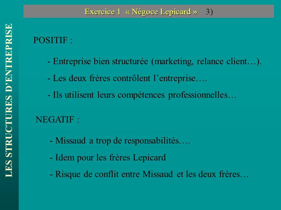 LES STRUCTURES DENTREPRISE Exercice 1 « Négoce Lepicard » Exercice 1 « Négoce Lepicard » 3) POSITIF : - Entreprise bien structurée (marketing, relance