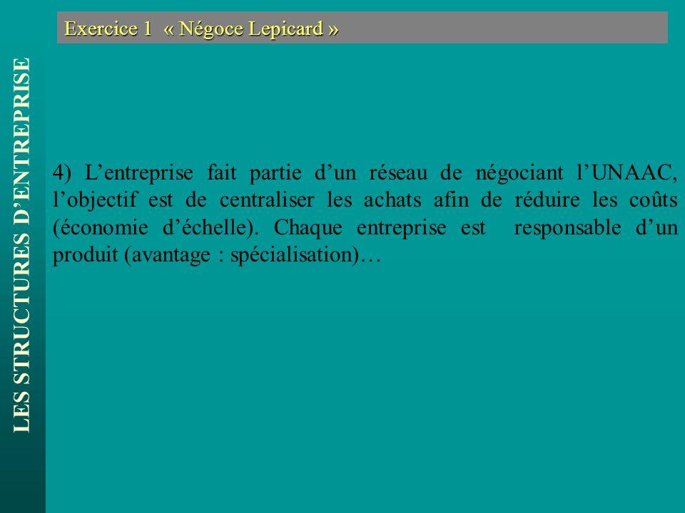 LES STRUCTURES DENTREPRISE Exercice 1 « Négoce Lepicard » 4) Lentreprise fait partie dun réseau de négociant lUNAAC, lobjectif est de centraliser les