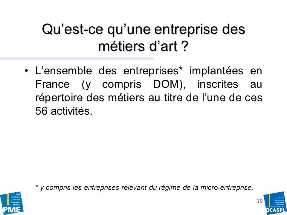 Source : Insee, SIRENE, DCASPL11 Combien dentreprises des métiers dart .