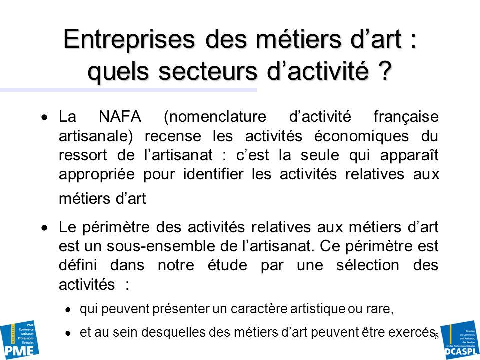 9 Entreprises des métiers dart : quels secteurs dactivité .