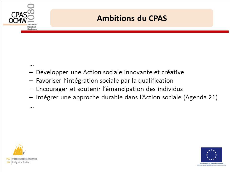 3 Ambitions du CPAS … – Développer une Action sociale innovante et créative – Favoriser lintégration sociale par la qualification – Encourager et soutenir lémancipation des individus – Intégrer une approche durable dans lAction sociale (Agenda 21) …