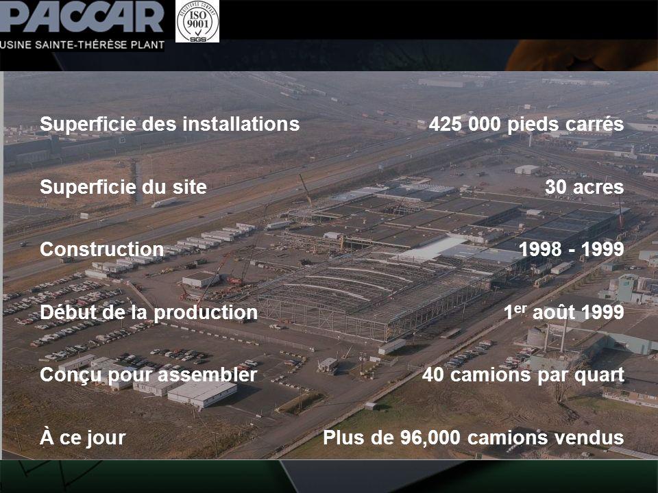 Superficie des installations 425 000 pieds carrés Superficie du site30 acres Construction1998 - 1999 Début de la production1 er août 1999 Conçu pour assembler40 camions par quart À ce jour Plus de 96,000 camions vendus