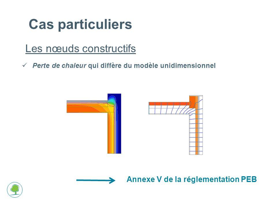 Les nœuds constructifs Perte de chaleur qui diffère du modèle unidimensionnel Annexe V de la réglementation PEB Cas particuliers