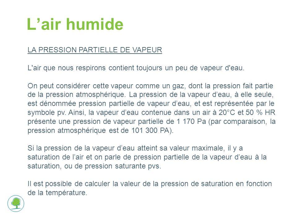 Lair humide LA PRESSION PARTIELLE DE VAPEUR L air que nous respirons contient toujours un peu de vapeur d eau.