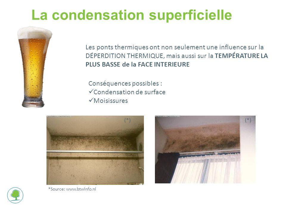 Conséquences possibles : Condensation de surface Moisissures (*) *Source: www.btwinfo.nl Les ponts thermiques ont non seulement une influence sur la DÉPERDITION THERMIQUE, mais aussi sur la TEMPÉRATURE LA PLUS BASSE de la FACE INTERIEURE La condensation superficielle