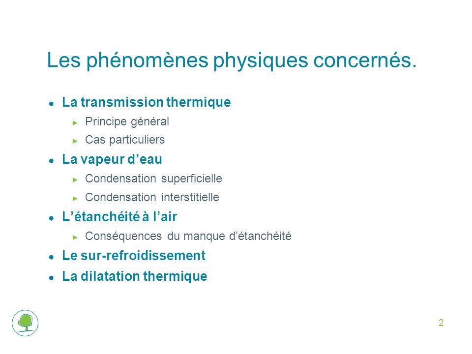 2 Les phénomènes physiques concernés.