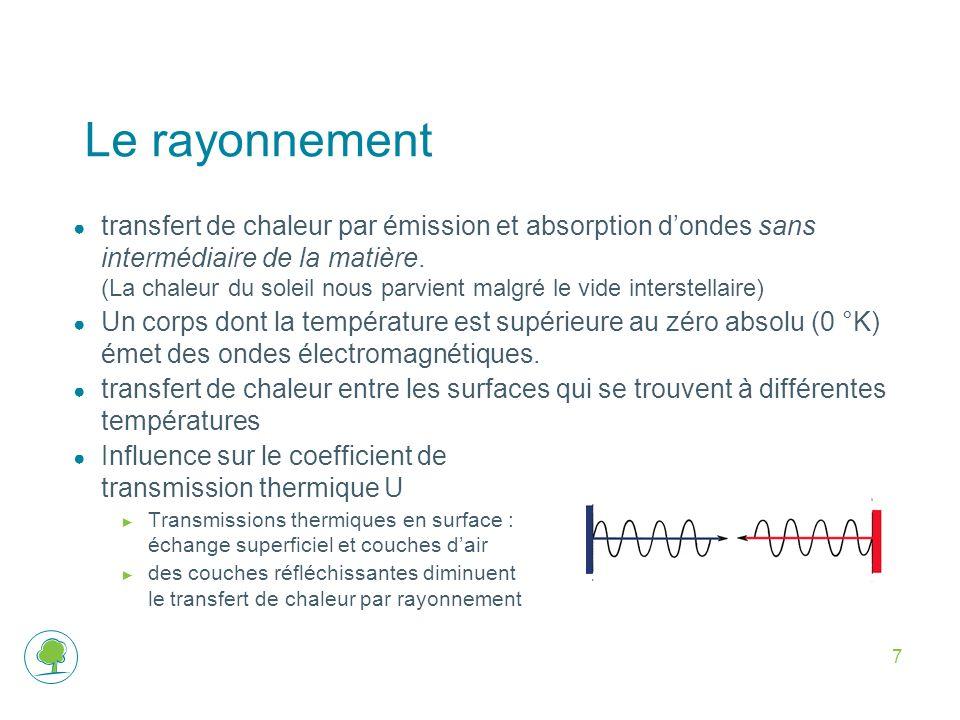 7 Le rayonnement transfert de chaleur par émission et absorption dondes sans intermédiaire de la matière.