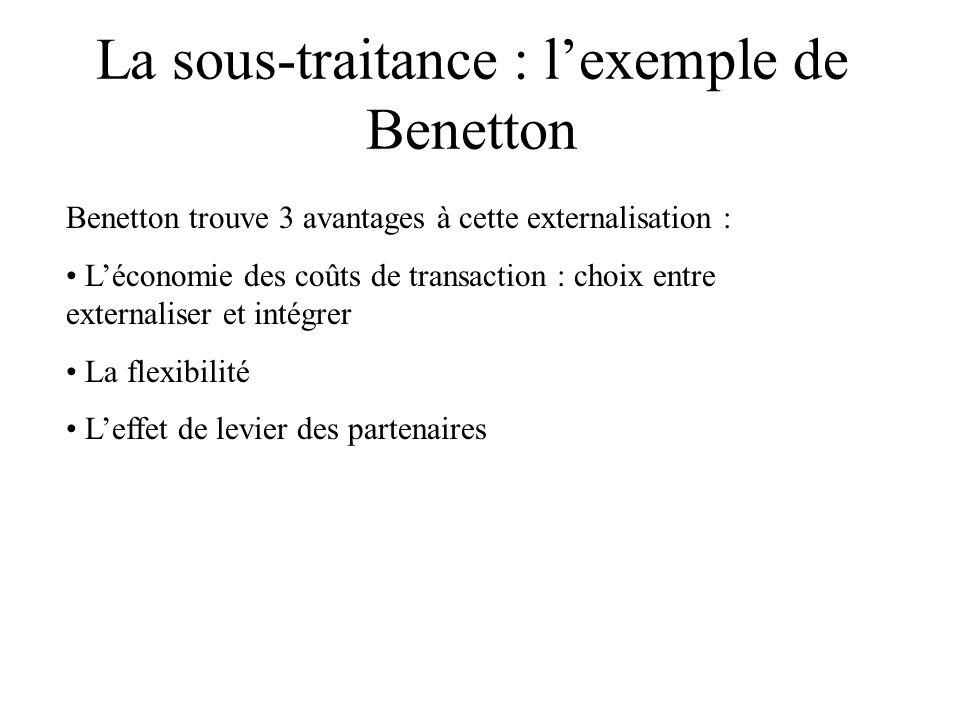La sous-traitance : lexemple de Benetton Benetton trouve 3 avantages à cette externalisation : Léconomie des coûts de transaction : choix entre externaliser et intégrer La flexibilité Leffet de levier des partenaires