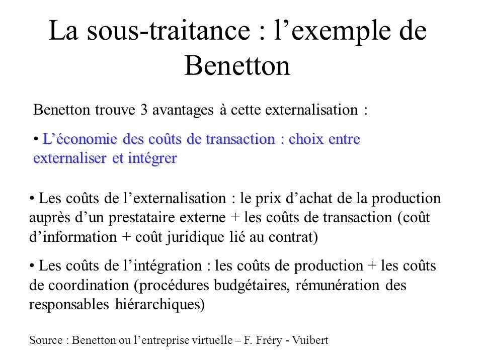 La sous-traitance : lexemple de Benetton Source : Benetton ou lentreprise virtuelle – F. Fréry - Vuibert Benetton trouve 3 avantages à cette externali