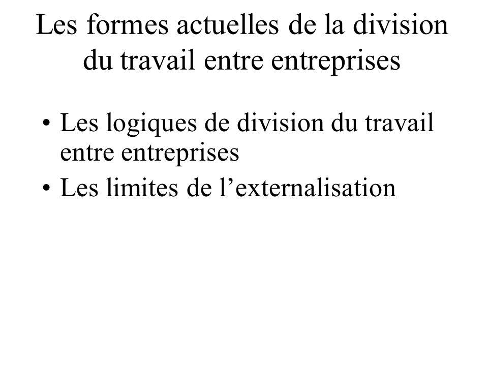 Les formes actuelles de la division du travail entre entreprises Les logiques de division du travail entre entreprises Les limites de lexternalisation