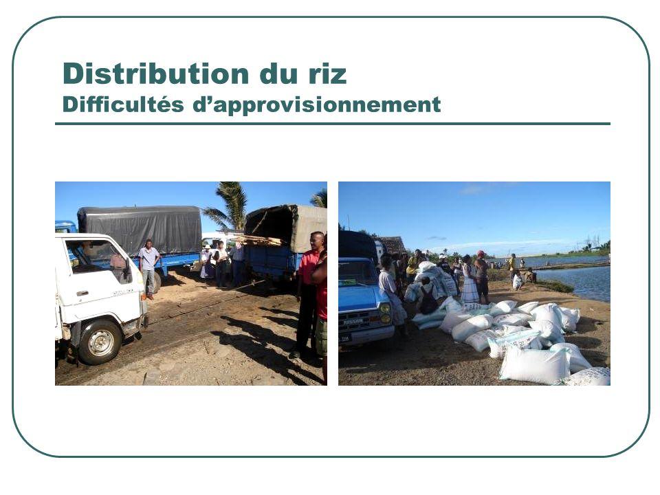 Distribution du riz Difficultés dapprovisionnement