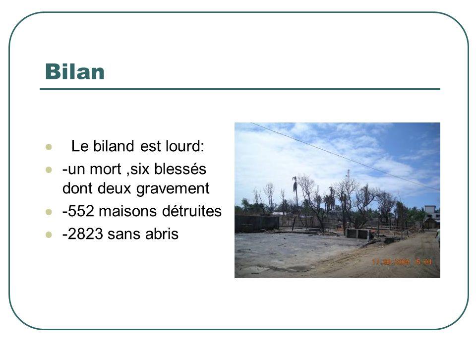 Bilan Le biland est lourd: -un mort,six blessés dont deux gravement -552 maisons détruites -2823 sans abris