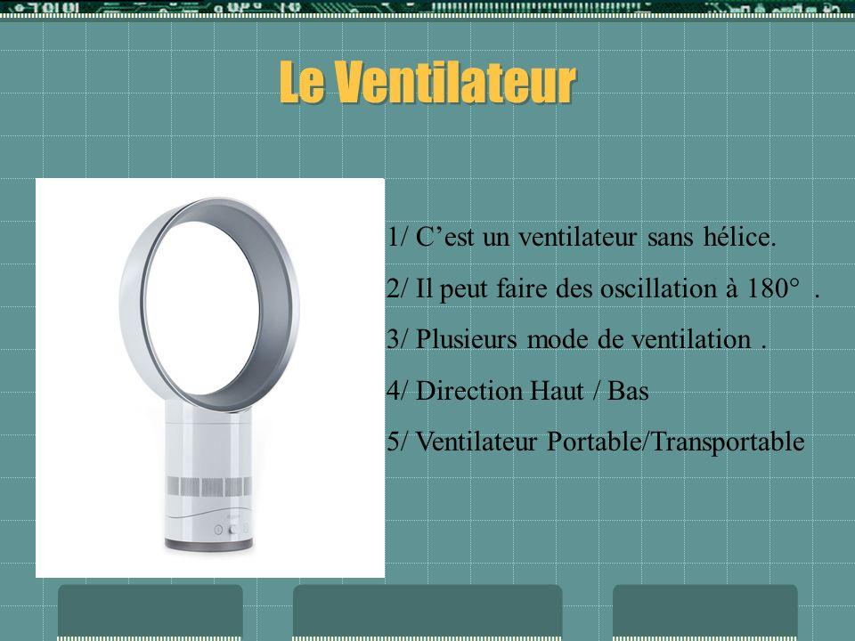 Groupe Ventilateur Eddy Illoul Yanis Bensaadi Andjouza Marouf