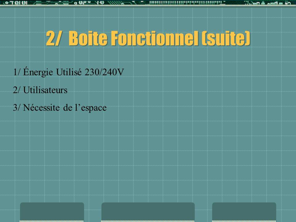 2/ Boite Fonctionnel Transformer Déplacer Gérer Produit : Ventilateur Dyson Air en pause Air Propulser 123
