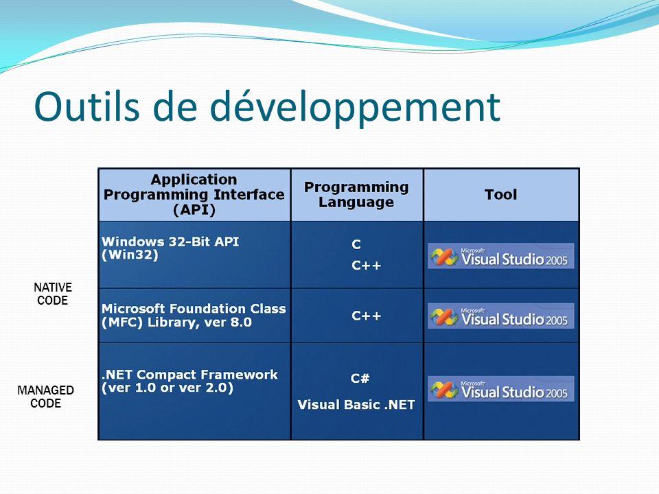 NATIVE CODE MANAGED CODE Outils de développement