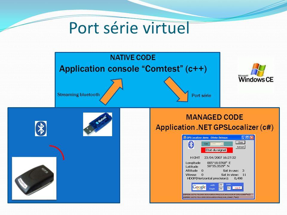 Port série virtuel NATIVE CODE Application console Comtest (c++) MANAGED CODE Application.NET GPSLocalizer (c#) Streaming bluetooth Port série